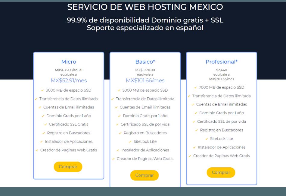 Planes de Web Hosting